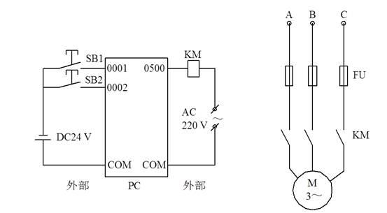 交流电机单向运转的启停控制线路图 PLC接线图和梯形图图片